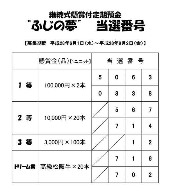 13th_Fujinoyume.png